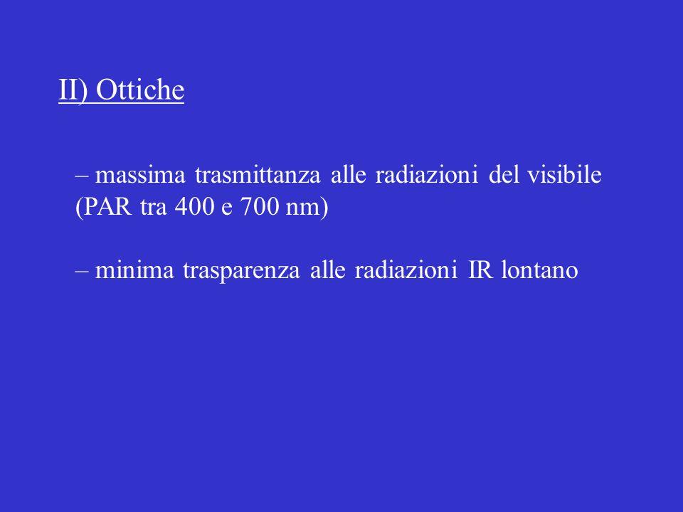 II) Ottiche – massima trasmittanza alle radiazioni del visibile (PAR tra 400 e 700 nm) – minima trasparenza alle radiazioni IR lontano