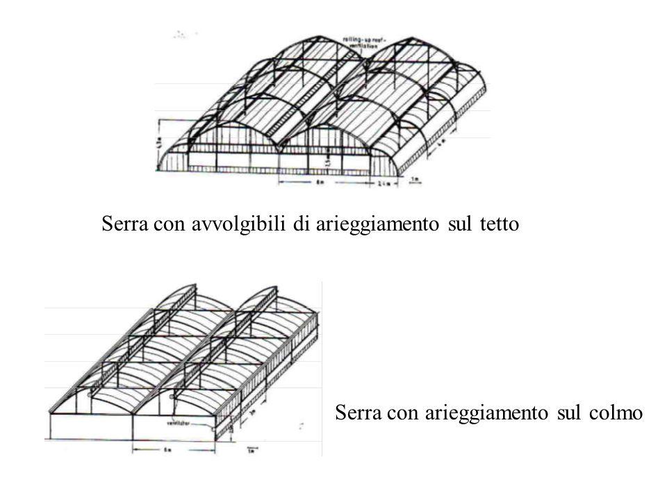 Serra con avvolgibili di arieggiamento sul tetto Serra con arieggiamento sul colmo