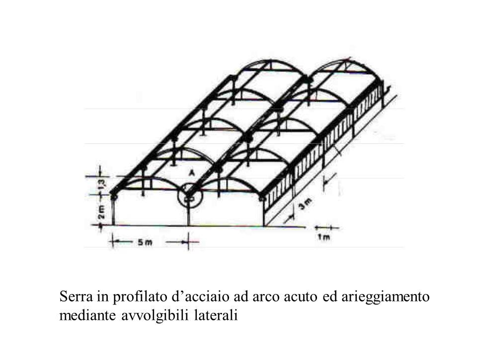 Serra in profilato dacciaio ad arco acuto ed arieggiamento mediante avvolgibili laterali