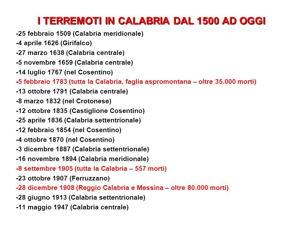 I TERREMOTI IN CALABRIA DAL 1500 AD OGGI -25 febbraio 1509 (Calabria meridionale) -4 aprile 1626 (Girifalco) -27 marzo 1638 (Calabria centrale) -5 novembre 1659 (Calabria centrale) -14 luglio 1767 (nel Cosentino) -5 febbraio 1783 (tutta la Calabria, faglia aspromontana – oltre 35.000 morti) -13 ottobre 1791 (Calabria centrale) -8 marzo 1832 (nel Crotonese) -12 ottobre 1835 (Castiglione Cosentino) -25 aprile 1836 (Calabria settentrionale) -12 febbraio 1854 (nel Cosentino) -4 ottobre 1870 (nel Cosentino) -3 dicembre 1887 (Calabria settentrionale) -16 novembre 1894 (Calabria meridionale) -8 settembre 1905 (tutta la Calabria – 557 morti) -23 ottobre 1907 (Ferruzzano) -28 dicembre 1908 (Reggio Calabria e Messina – oltre 80.000 morti) -28 giugno 1913 (Calabria settentrionale) -11 maggio 1947 (Calabria centrale)