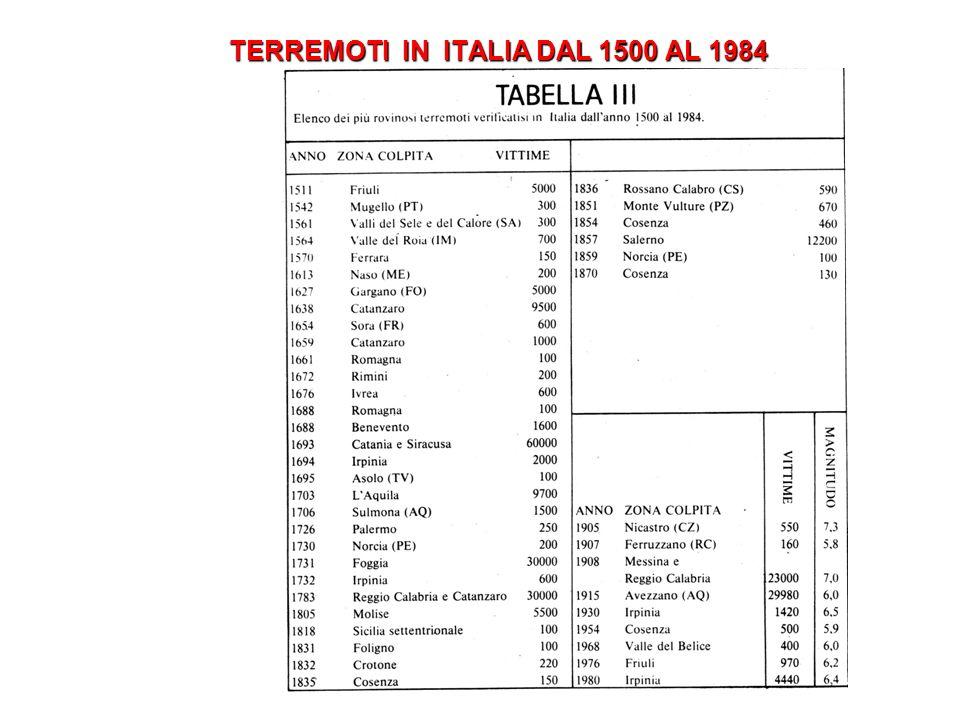 TERREMOTI IN ITALIA DAL 1500 AL 1984 TERREMOTI IN ITALIA DAL 1500 AL 1984