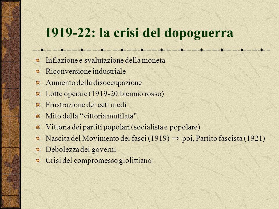 1919-22: la crisi del dopoguerra Inflazione e svalutazione della moneta Riconversione industriale Aumento della disoccupazione Lotte operaie (1919-20: