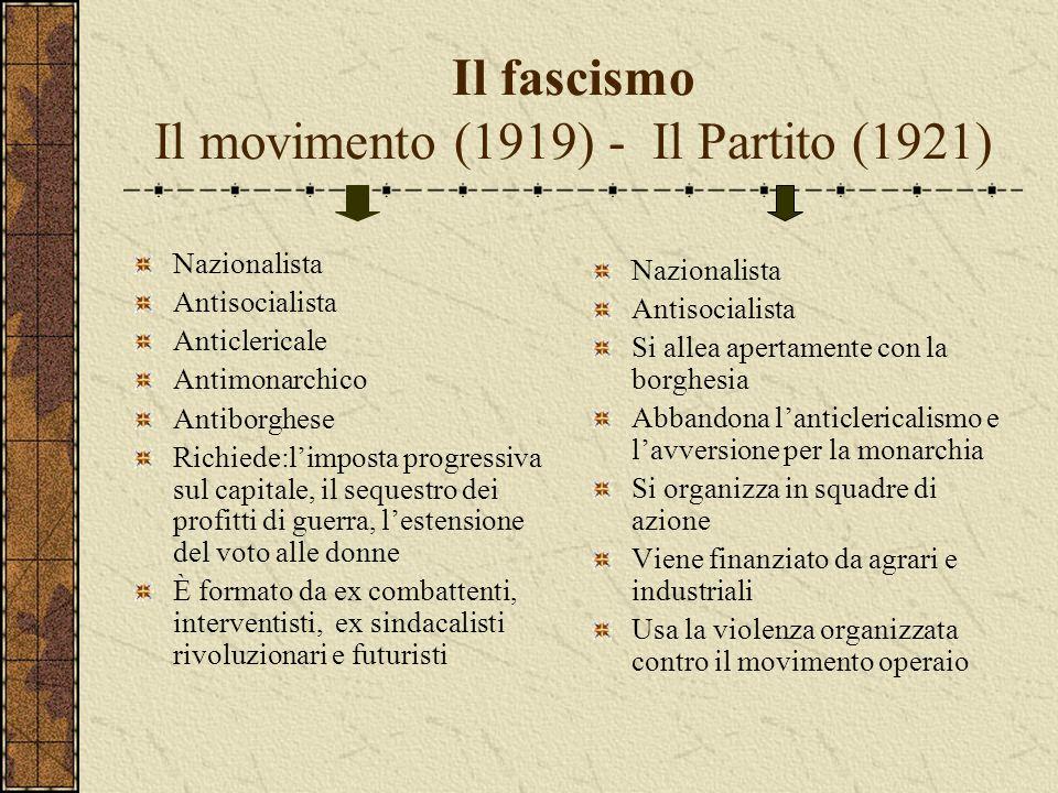 Il fascismo Il movimento (1919) - Il Partito (1921) Nazionalista Antisocialista Anticlericale Antimonarchico Antiborghese Richiede:limposta progressiv