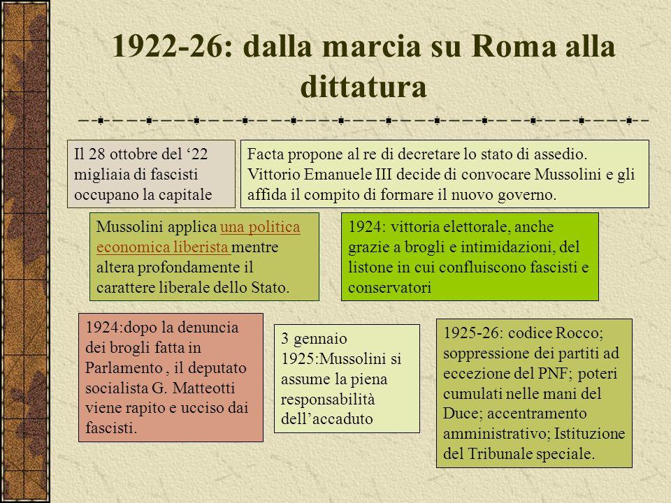 1922-26: dalla marcia su Roma alla dittatura Il 28 ottobre del 22 migliaia di fascisti occupano la capitale Facta propone al re di decretare lo stato