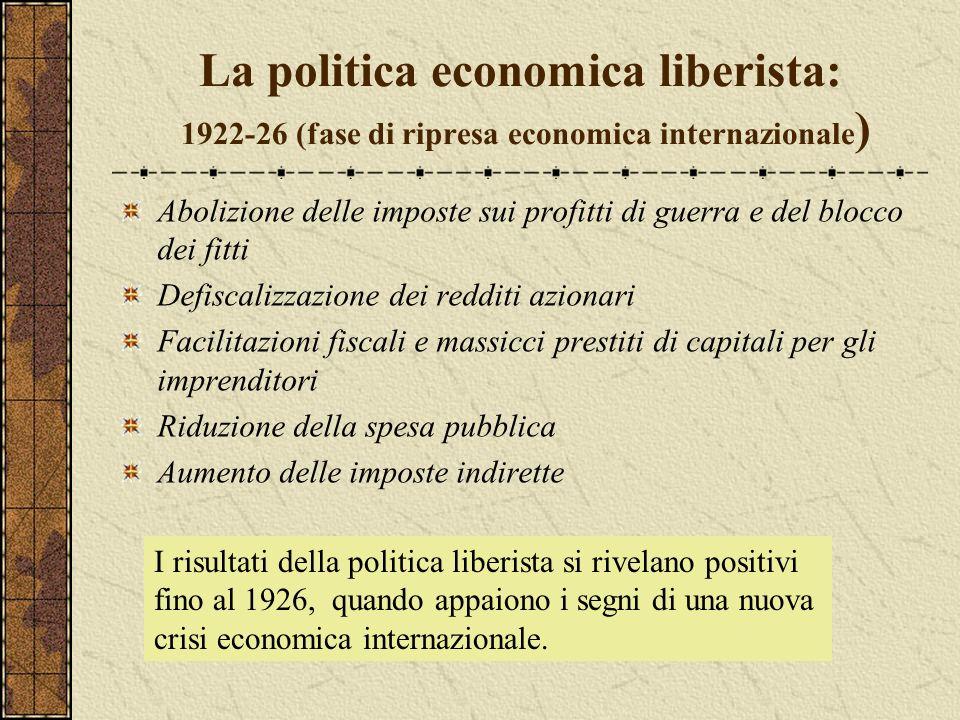 La politica economica liberista: 1922-26 (fase di ripresa economica internazionale ) Abolizione delle imposte sui profitti di guerra e del blocco dei