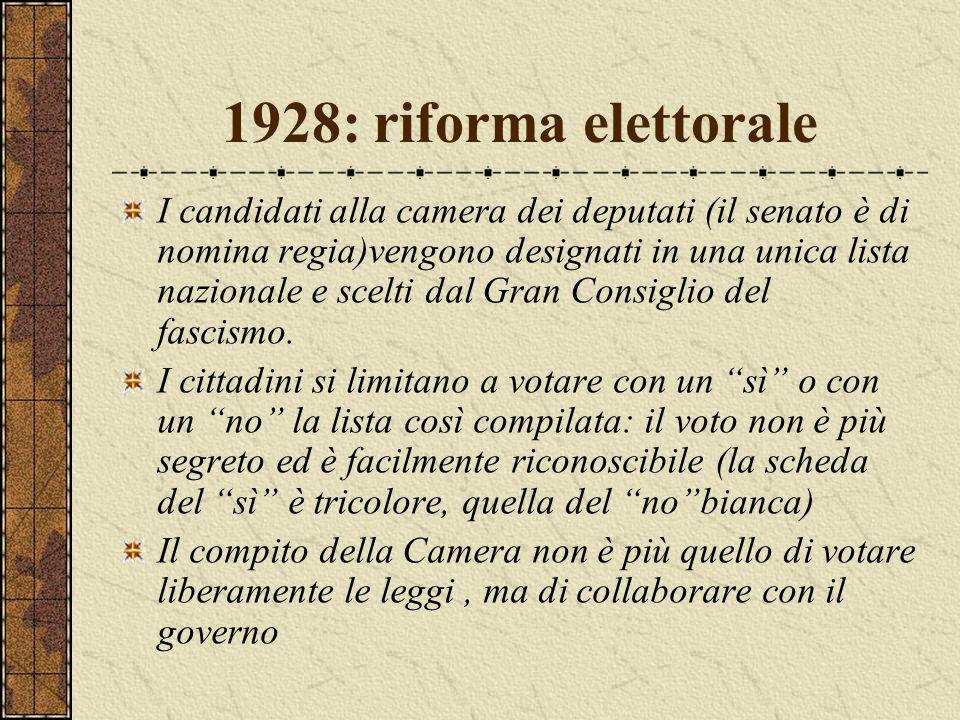 1928: riforma elettorale I candidati alla camera dei deputati (il senato è di nomina regia)vengono designati in una unica lista nazionale e scelti dal Gran Consiglio del fascismo.