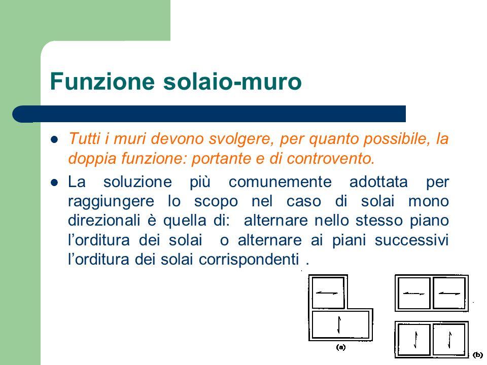 Funzione solaio-muro Tutti i muri devono svolgere, per quanto possibile, la doppia funzione: portante e di controvento. La soluzione più comunemente a