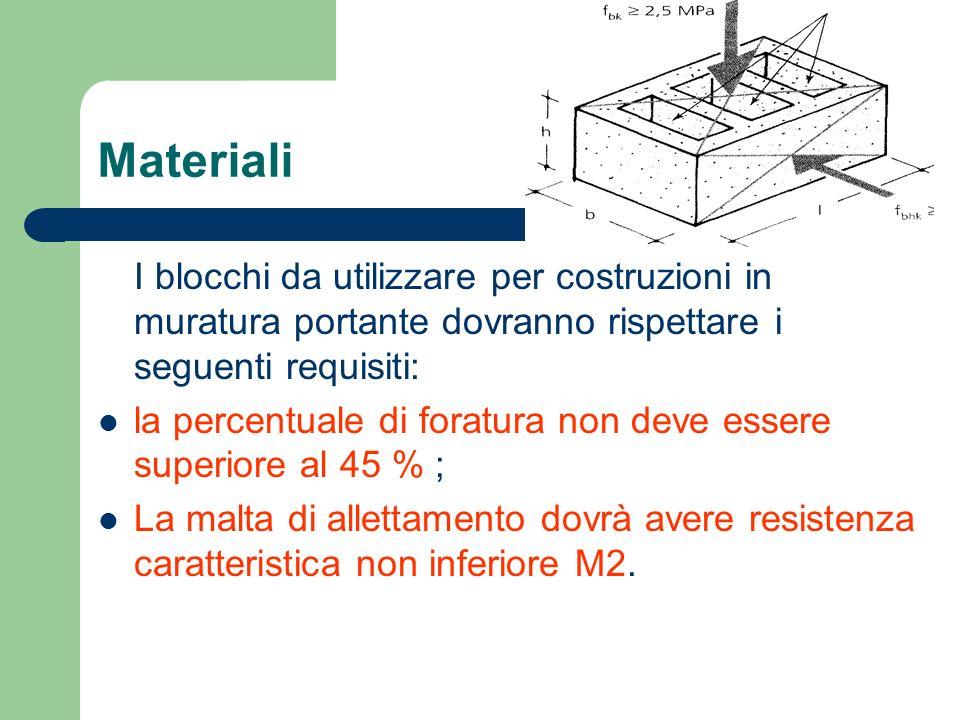 Materiali I blocchi da utilizzare per costruzioni in muratura portante dovranno rispettare i seguenti requisiti: la percentuale di foratura non deve e