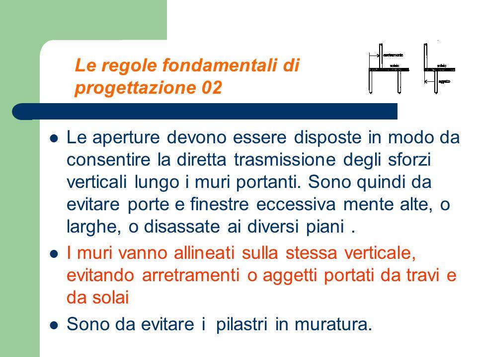 Le aperture devono essere disposte in modo da consentire la diretta trasmissione degli sforzi verticali lungo i muri portanti. Sono quindi da evitare