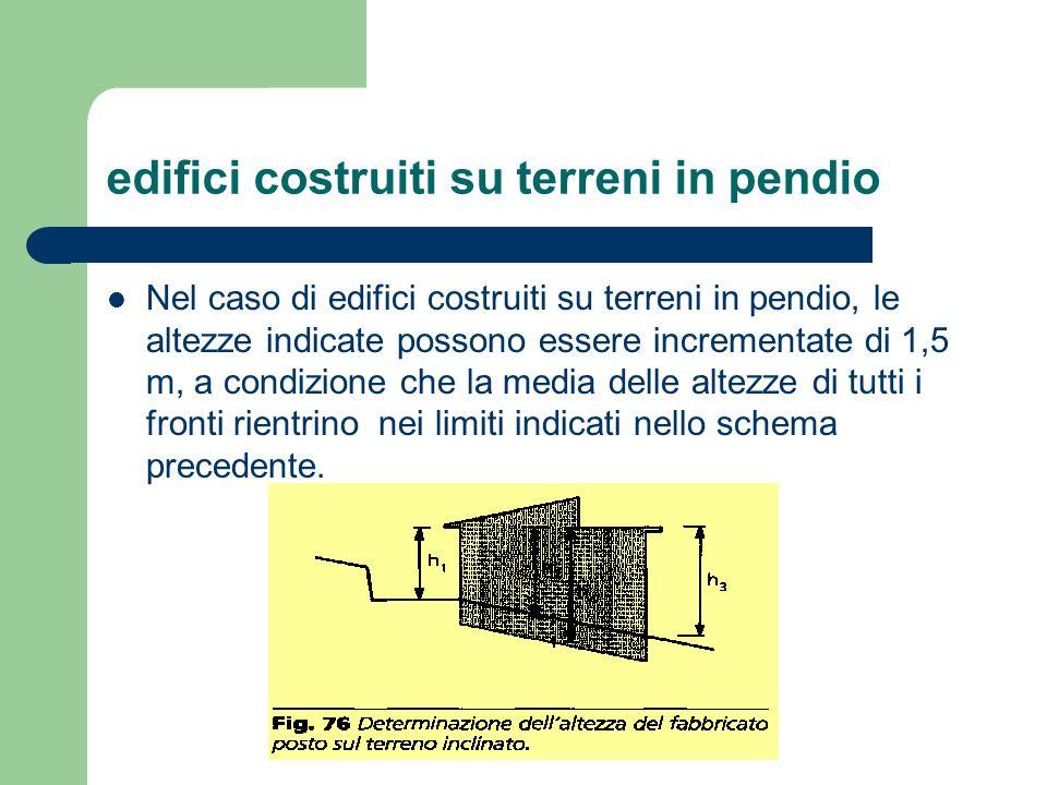edifici costruiti su terreni in pendio Nel caso di edifici costruiti su terreni in pendio, le altezze indicate possono essere incrementate di 1,5 m, a