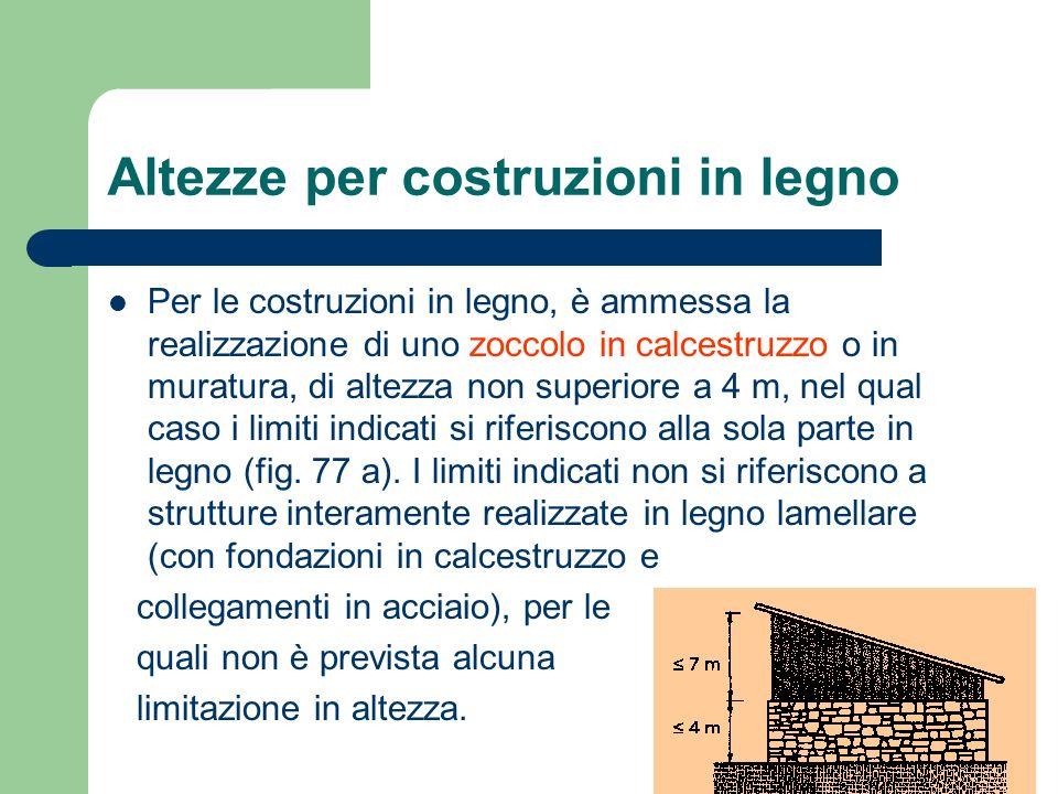 Altezze per costruzioni in legno Per le costruzioni in legno, è ammessa la realizzazione di uno zoccolo in calcestruzzo o in muratura, di altezza non