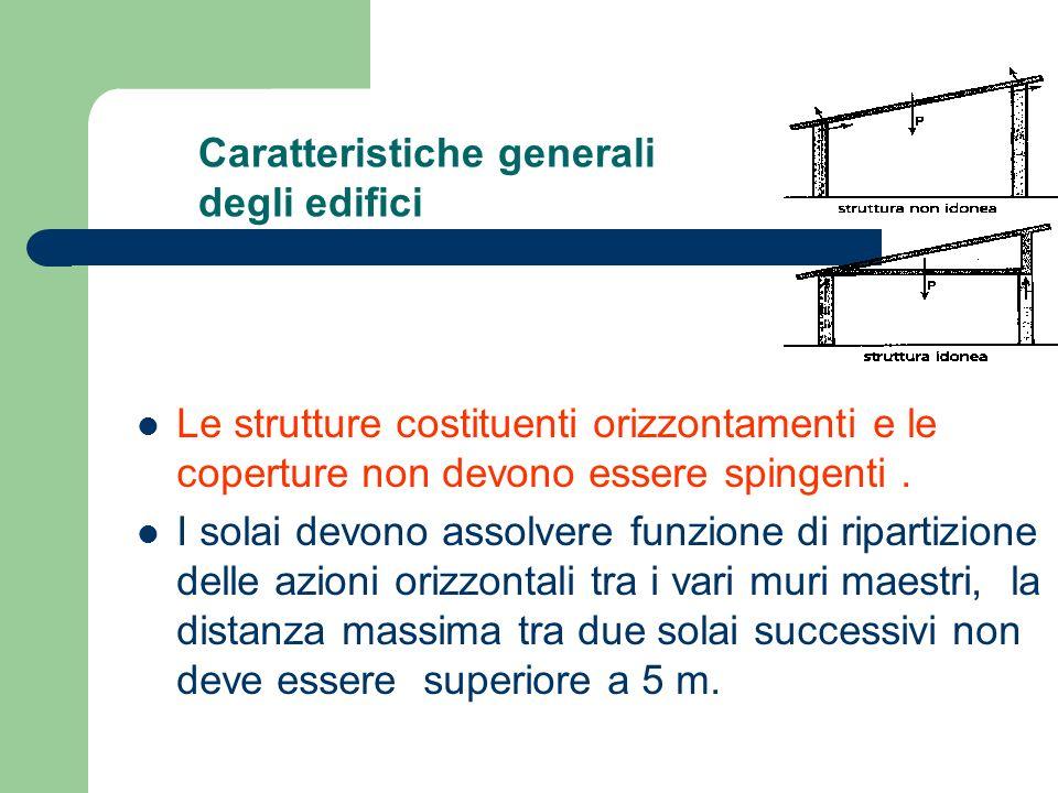 Le strutture costituenti orizzontamenti e le coperture non devono essere spingenti. I solai devono assolvere funzione di ripartizione delle azioni ori