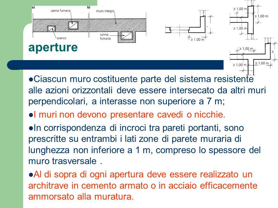 aperture Ciascun muro costituente parte del sistema resistente alle azioni orizzontali deve essere intersecato da altri muri perpendicolari, a interas