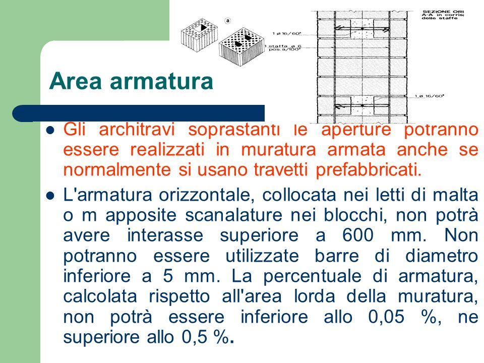 Area armatura Gli architravi soprastanti le aperture potranno essere realizzati in muratura armata anche se normalmente si usano travetti prefabbricat