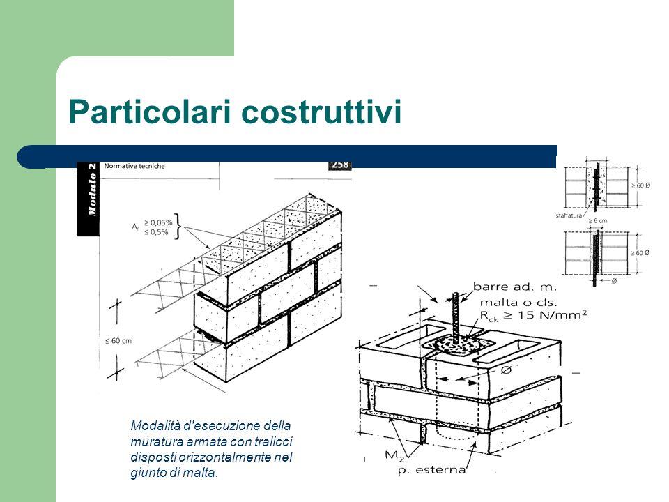 Particolari costruttivi Modalità d'esecuzione della muratura armata con tralicci disposti orizzontalmente nel giunto di malta.