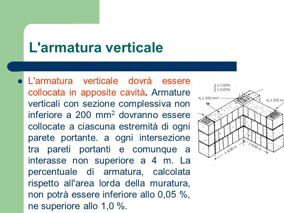 L'armatura verticale L'armatura verticale dovrà essere collocata in apposite cavità. Armature verticali con sezione complessiva non inferiore a 200 mm
