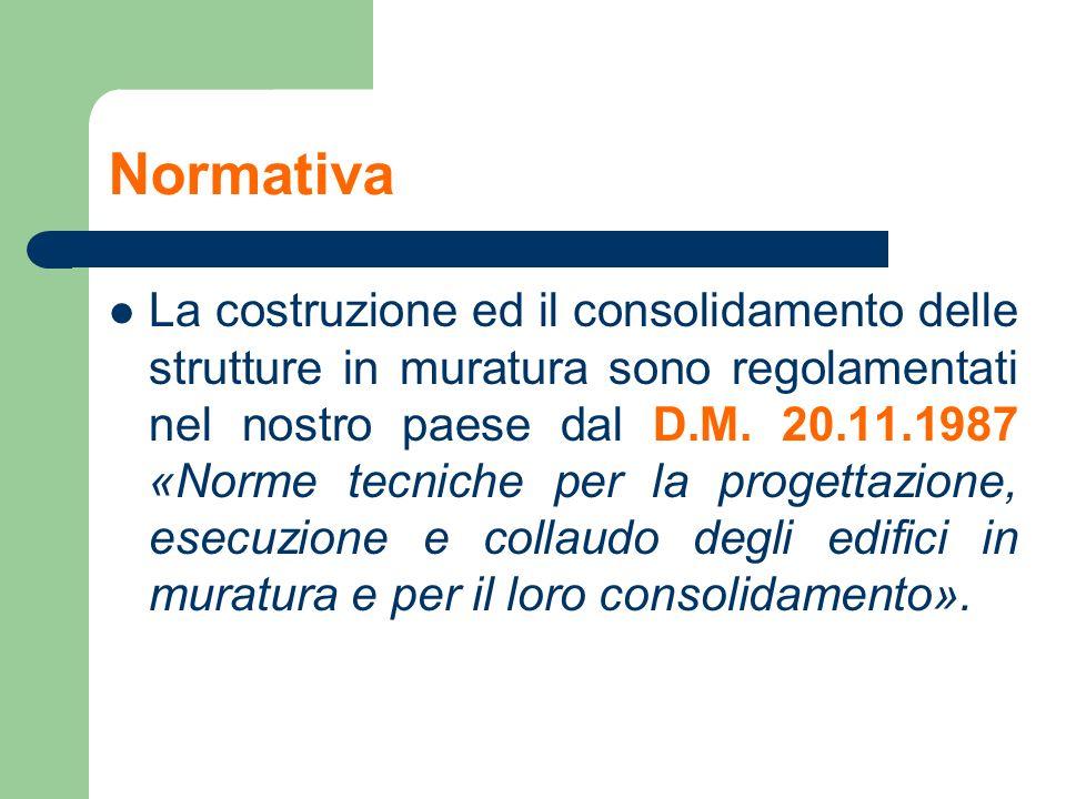 Normativa La costruzione ed il consolidamento delle strutture in muratura sono regolamentati nel nostro paese dal D.M. 20.11.1987 «Norme tecniche per