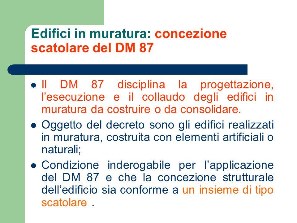 Edifici in muratura: concezione scatolare del DM 87 Il DM 87 disciplina la progettazione, lesecuzione e il collaudo degli edifici in muratura da costr