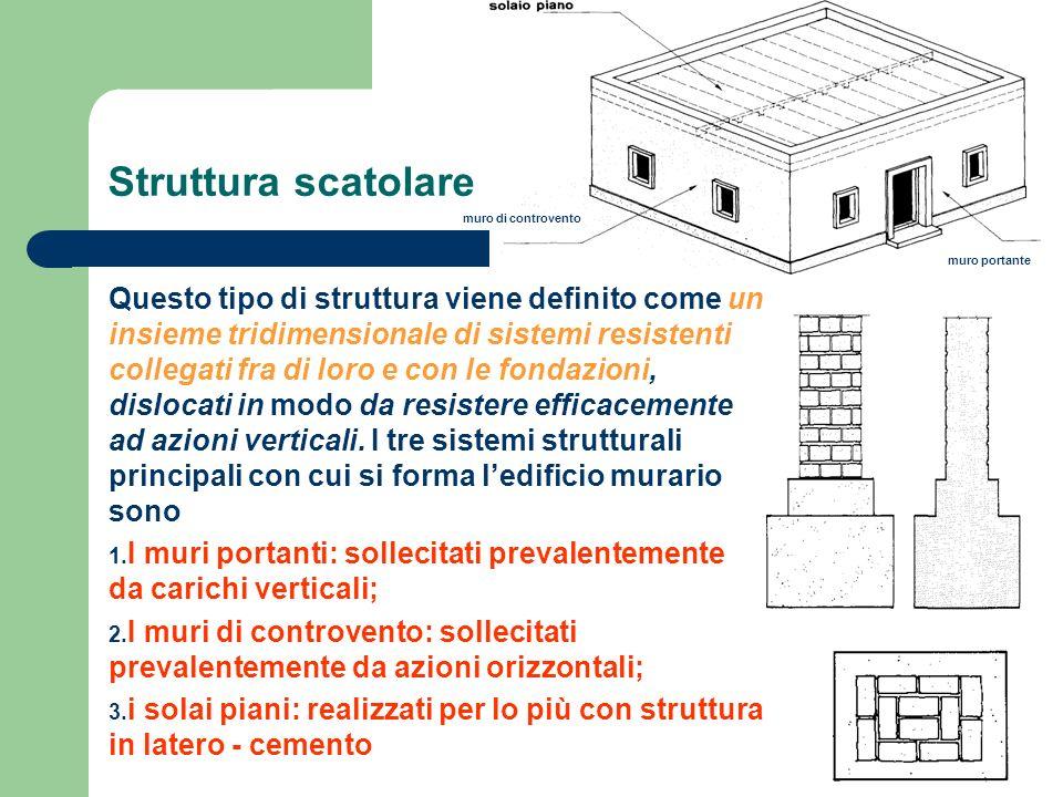 Struttura scatolare Questo tipo di struttura viene definito come un insieme tridimensionale di sistemi resistenti collegati fra di loro e con le fonda