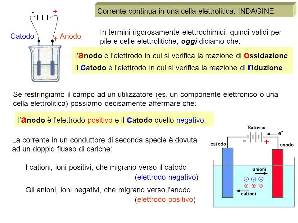 + - AnodoCatodo Se restringiamo il campo ad un utilizzatore (es. un componente elettronico o una cella elettrolitica) possiamo decisamente affermare c