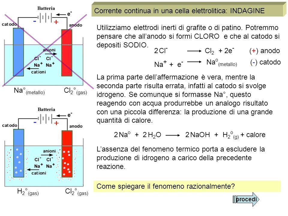 Lassenza del fenomeno termico porta a escludere la produzione di idrogeno a carico della precedente reazione. Na° (metallo) Cl 2 ° (gas) Utilizziamo e