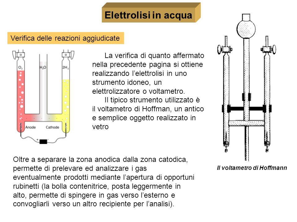 Il voltametro di Hoffmann Elettrolisi in acqua Verifica delle reazioni aggiudicate La verifica di quanto affermato nella precedente pagina si ottiene