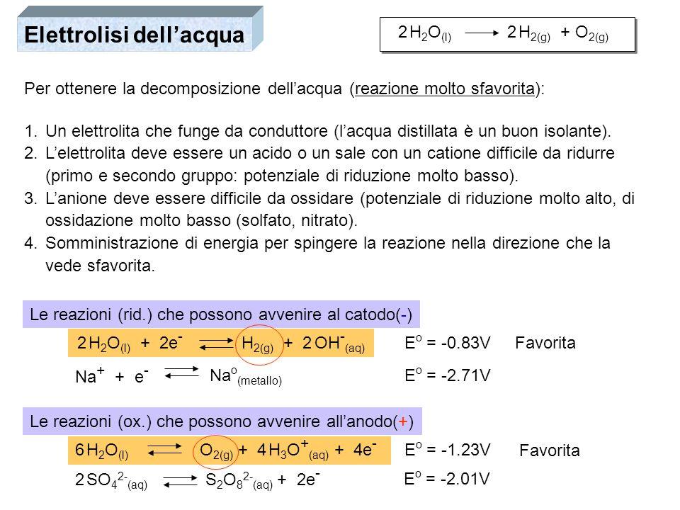 Elettrolisi dellacqua Per ottenere la decomposizione dellacqua (reazione molto sfavorita): 2 H 2 O (l) 2 H 2(g) + O 2(g) 1.Un elettrolita che funge da