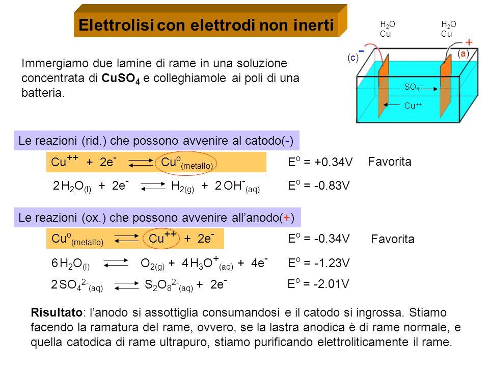 Elettrolisi con elettrodi non inerti Immergiamo due lamine di rame in una soluzione concentrata di CuSO 4 e colleghiamole ai poli di una batteria. H 2