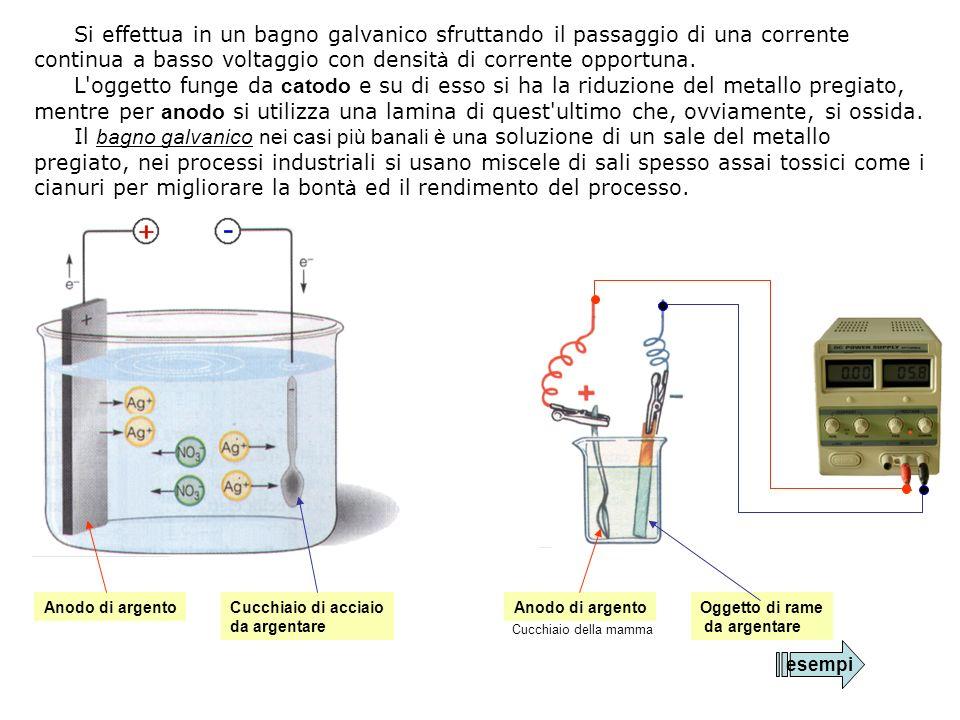 Si effettua in un bagno galvanico sfruttando il passaggio di una corrente continua a basso voltaggio con densit à di corrente opportuna. L'oggetto fun