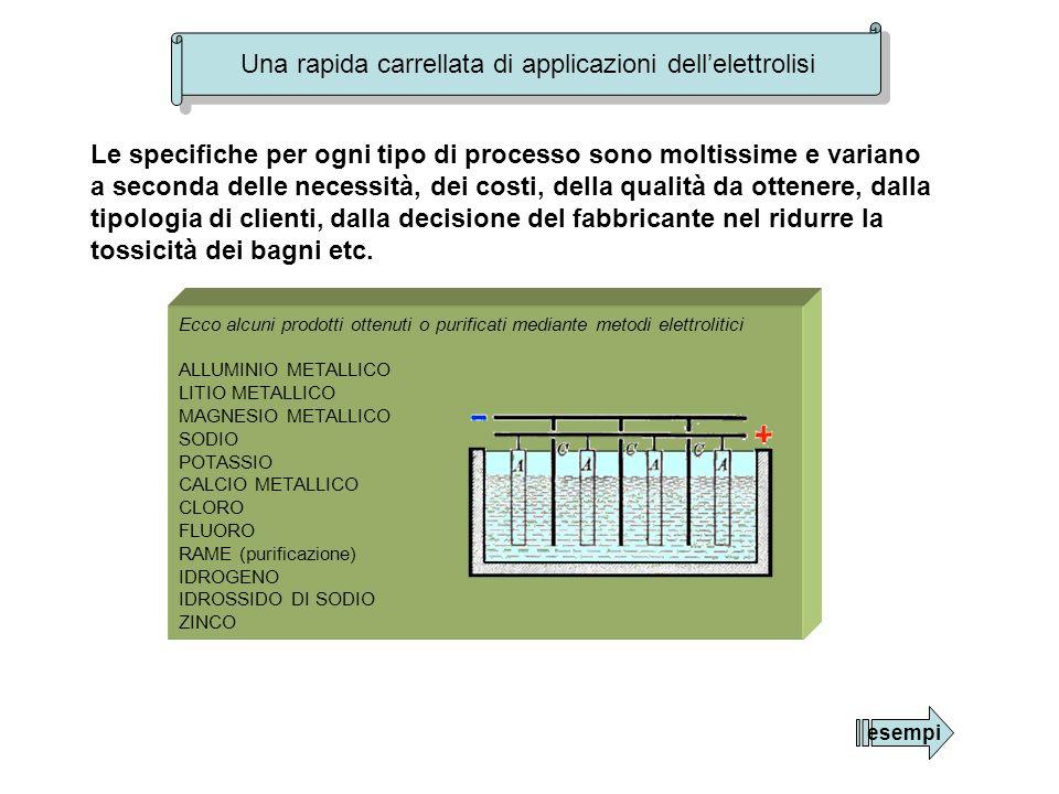 esempi Le specifiche per ogni tipo di processo sono moltissime e variano a seconda delle necessità, dei costi, della qualità da ottenere, dalla tipolo