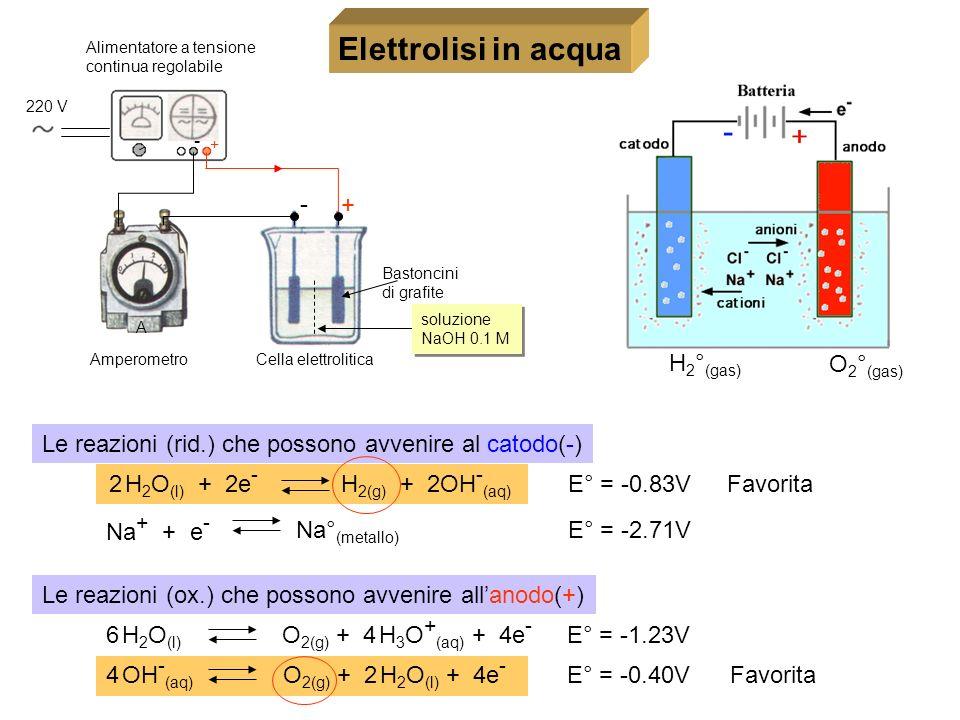 H 2 ° (gas) 2 H 2 O (l) + 2e - H 2(g) + 2OH - (aq) E° = -0.83V O 2(g) + 4 H 3 O + (aq) + 4e - 6 H 2 O (l) E° = -1.23V E° = -2.71V Na + + e - Na° (meta