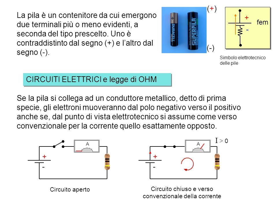 La pila è un contenitore da cui emergono due terminali più o meno evidenti, a seconda del tipo prescelto. Uno è contraddistinto dal segno (+) e laltro