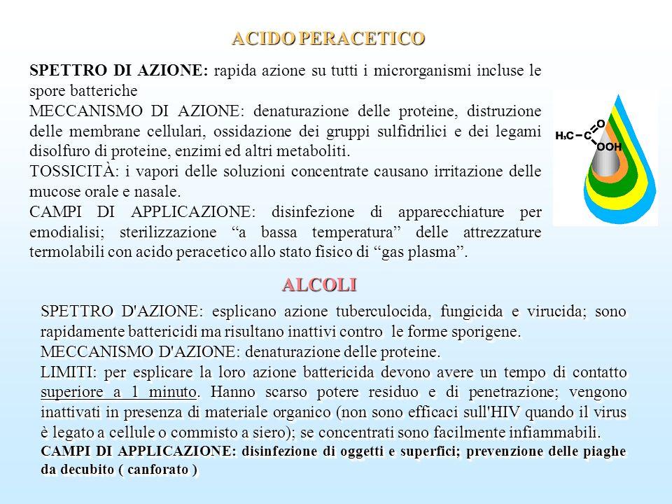 ACIDO PERACETICO SPETTRO DI AZIONE: rapida azione su tutti i microrganismi incluse le spore batteriche MECCANISMO DI AZIONE: denaturazione delle prote