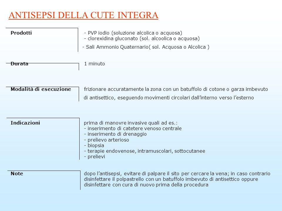 ANTISEPSI DELLA CUTE INTEGRA Prodotti- PVP iodio (soluzione alcolica o acquosa) - clorexidina gluconato (sol. alcoolica o acquosa) - Sali Ammonio Quat