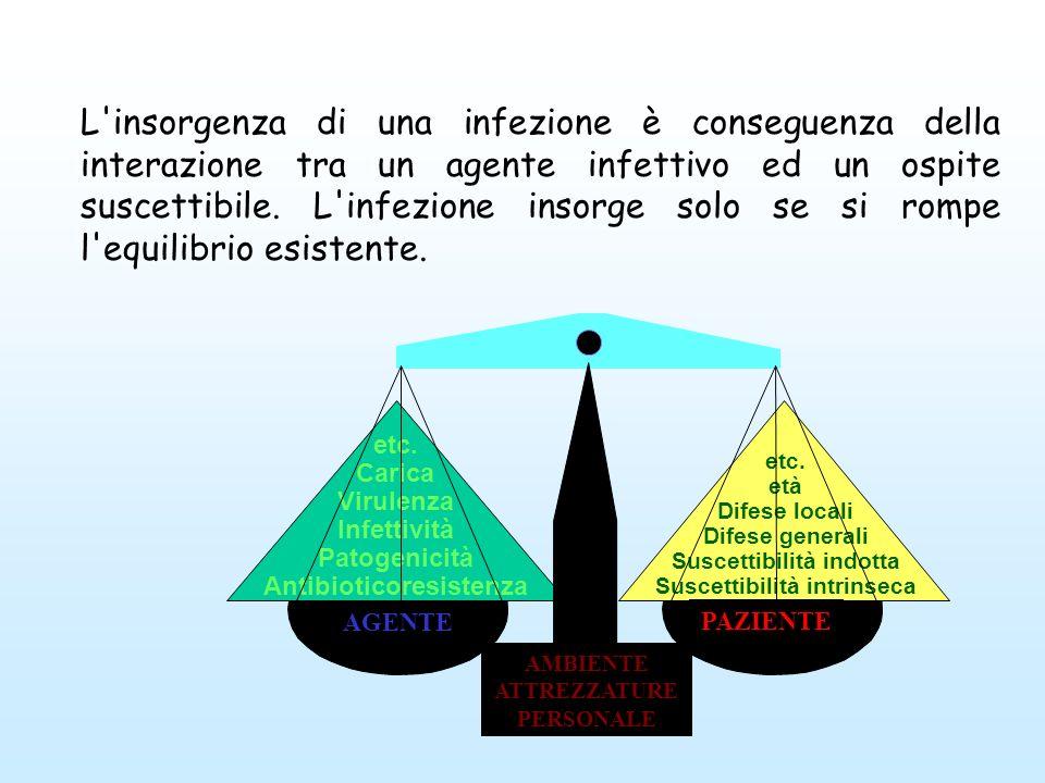 Indicazioni operative generali Le procedure di disinfezione di strumenti, materiali e superfici vanno effettuate secondo il seguente schema: DECONTAMINAZIONE PULIZIA RISCIACQUO ED ASCIUGATURA DISINFEZIONE se necessario, RISCIACQUO ED ASCIUGATURA Le procedure di sterilizzazione di strumenti e materiali vanno effettuate secondo il seguente schema: DECONTAMINAZIONE PULIZIA RISCIACQUO ED ASCIUGATURA CONFEZIONAMENTO STERILIZZAZIONE CONSERVAZIONE