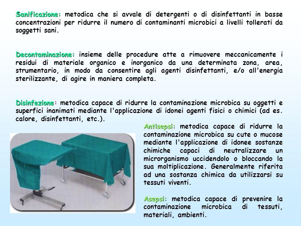 Sanificazione: Sanificazione: metodica che si avvale di detergenti o di disinfettanti in basse concentrazioni per ridurre il numero di contaminanti mi