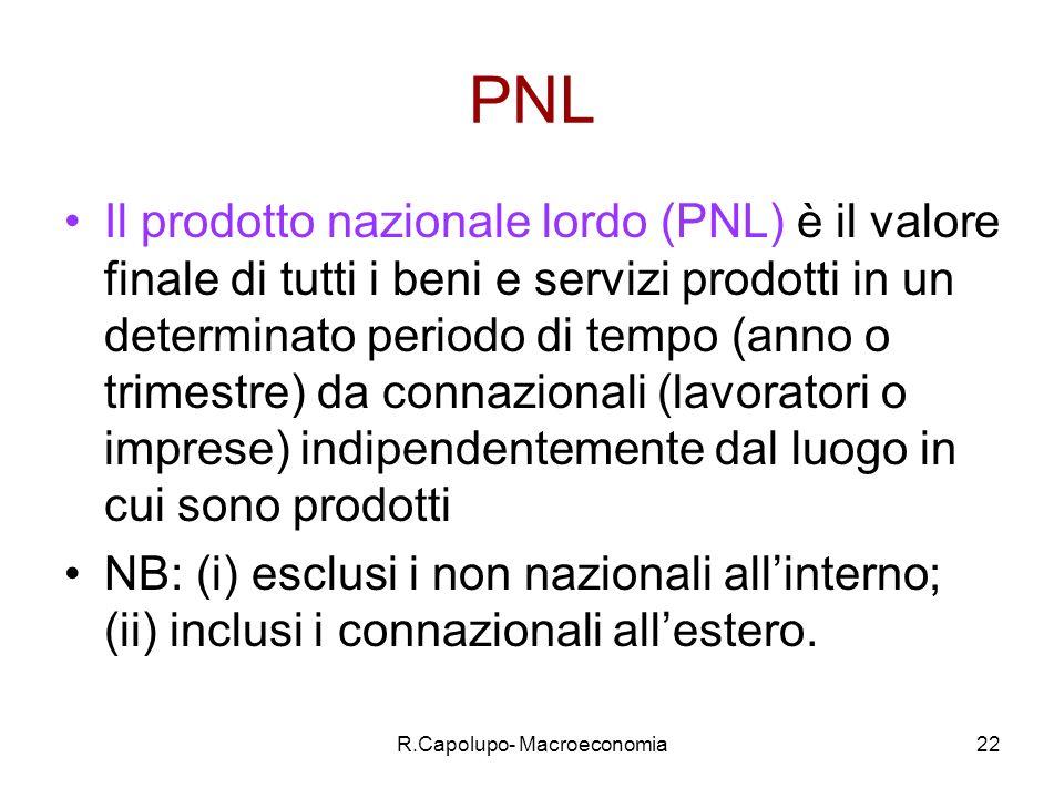 R.Capolupo- Macroeconomia22 PNL Il prodotto nazionale lordo (PNL) è il valore finale di tutti i beni e servizi prodotti in un determinato periodo di tempo (anno o trimestre) da connazionali (lavoratori o imprese) indipendentemente dal luogo in cui sono prodotti NB: (i) esclusi i non nazionali allinterno; (ii) inclusi i connazionali allestero.