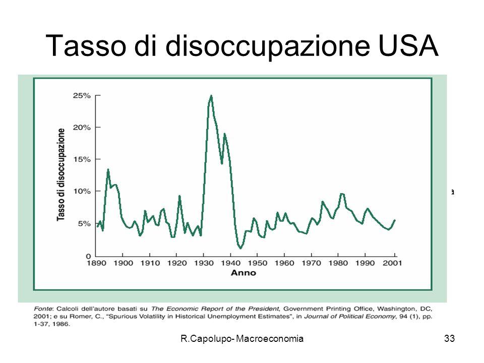 R.Capolupo- Macroeconomia33 Tasso di disoccupazione USA FIGURA 1.5 FIGURA 1.5 Il tasso di disoccupazione negli Stati Uniti.