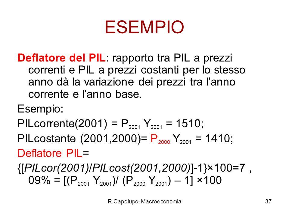 R.Capolupo- Macroeconomia37 ESEMPIO Deflatore del PIL: rapporto tra PIL a prezzi correnti e PIL a prezzi costanti per lo stesso anno dà la variazione dei prezzi tra lanno corrente e lanno base.