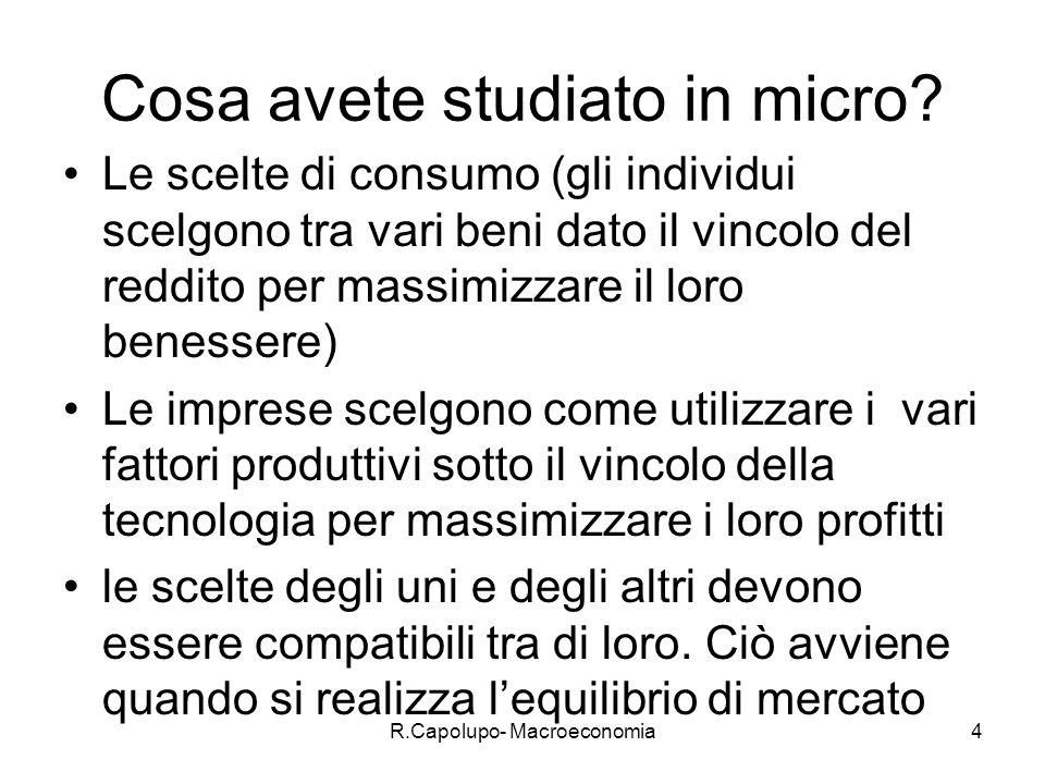 R.Capolupo- Macroeconomia4 Cosa avete studiato in micro.