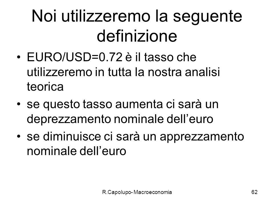R.Capolupo- Macroeconomia62 Noi utilizzeremo la seguente definizione EURO/USD=0.72 è il tasso che utilizzeremo in tutta la nostra analisi teorica se questo tasso aumenta ci sarà un deprezzamento nominale delleuro se diminuisce ci sarà un apprezzamento nominale delleuro