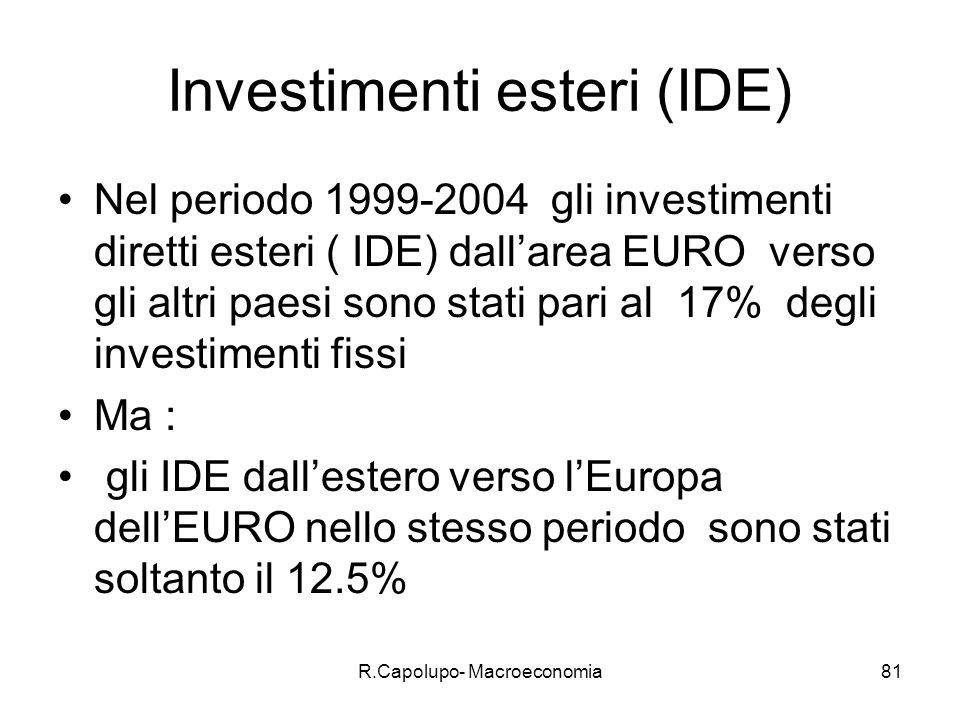 R.Capolupo- Macroeconomia81 Investimenti esteri (IDE) Nel periodo 1999-2004 gli investimenti diretti esteri ( IDE) dallarea EURO verso gli altri paesi sono stati pari al 17% degli investimenti fissi Ma : gli IDE dallestero verso lEuropa dellEURO nello stesso periodo sono stati soltanto il 12.5%