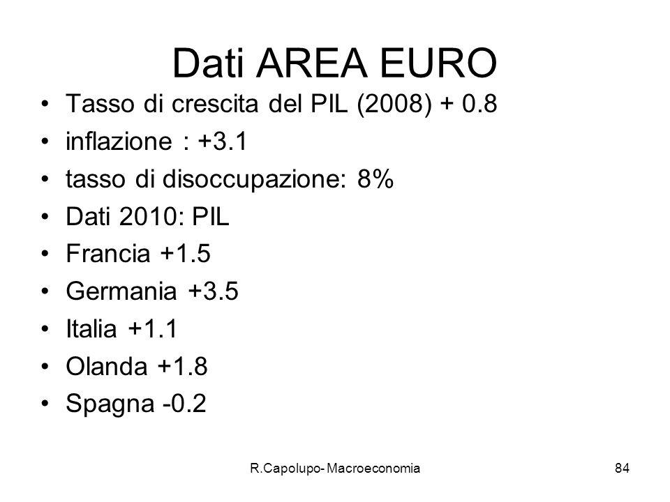 R.Capolupo- Macroeconomia84 Dati AREA EURO Tasso di crescita del PIL (2008) + 0.8 inflazione : +3.1 tasso di disoccupazione: 8% Dati 2010: PIL Francia +1.5 Germania +3.5 Italia +1.1 Olanda +1.8 Spagna -0.2
