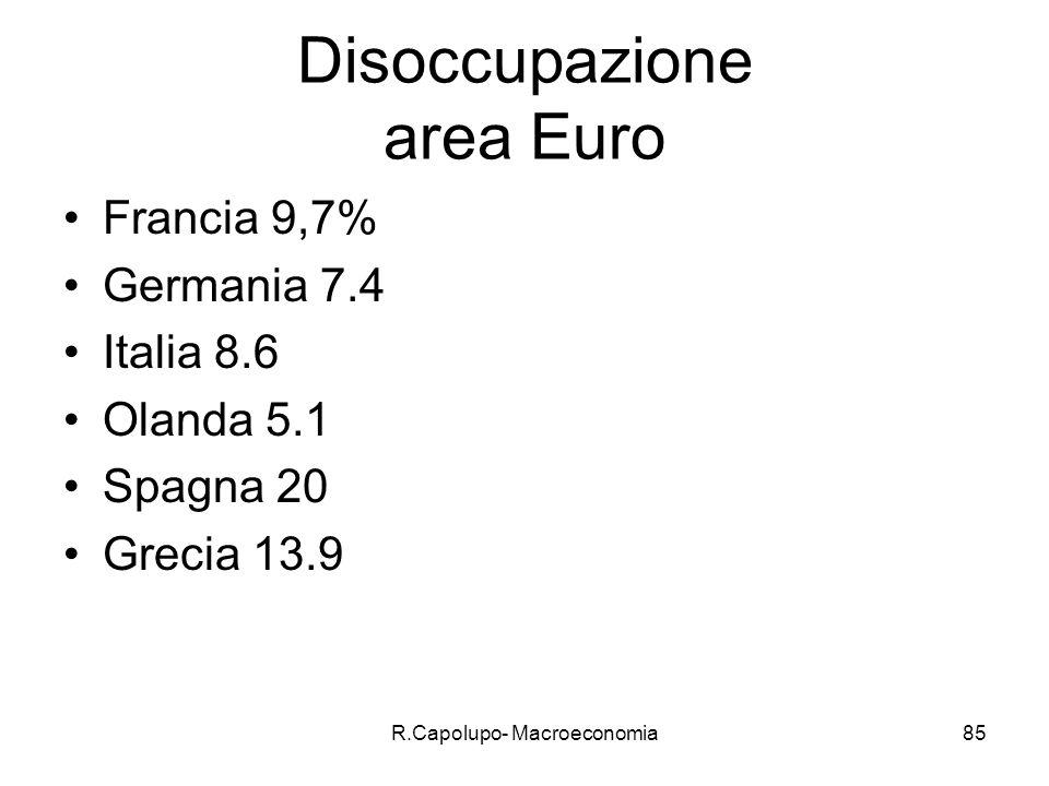 R.Capolupo- Macroeconomia85 Disoccupazione area Euro Francia 9,7% Germania 7.4 Italia 8.6 Olanda 5.1 Spagna 20 Grecia 13.9