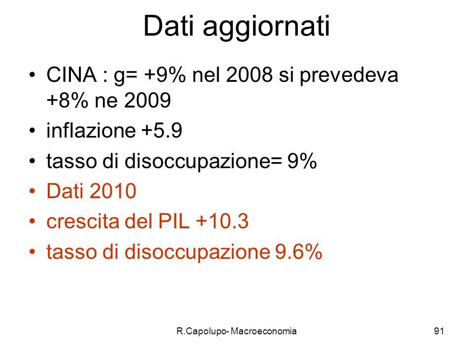 R.Capolupo- Macroeconomia91 Dati aggiornati CINA : g= +9% nel 2008 si prevedeva +8% ne 2009 inflazione +5.9 tasso di disoccupazione= 9% Dati 2010 crescita del PIL +10.3 tasso di disoccupazione 9.6%