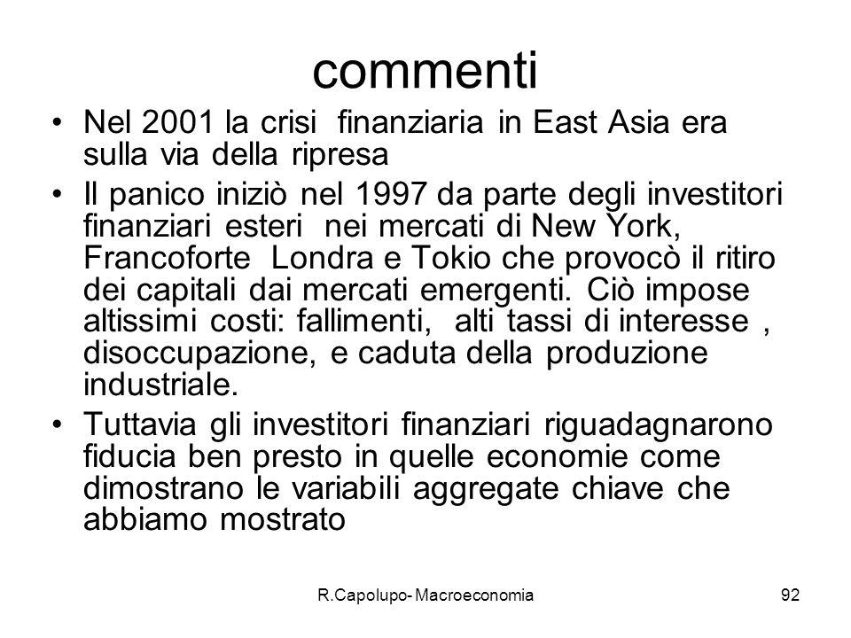 R.Capolupo- Macroeconomia92 commenti Nel 2001 la crisi finanziaria in East Asia era sulla via della ripresa Il panico iniziò nel 1997 da parte degli investitori finanziari esteri nei mercati di New York, Francoforte Londra e Tokio che provocò il ritiro dei capitali dai mercati emergenti.
