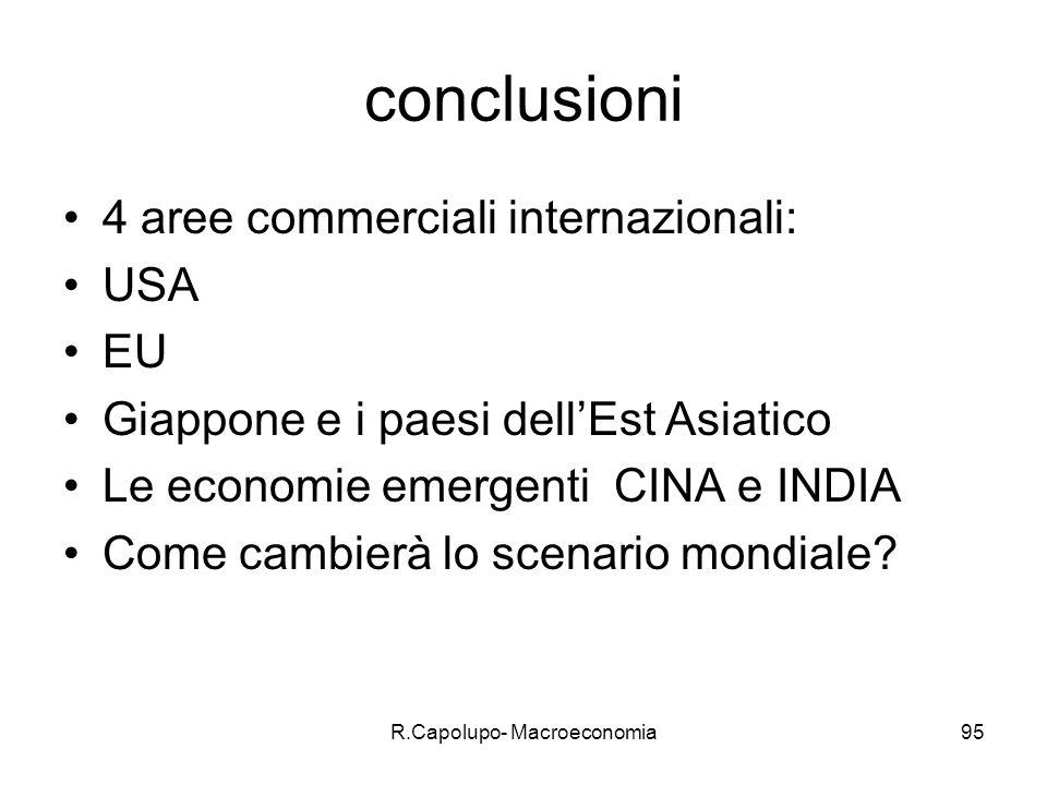 R.Capolupo- Macroeconomia95 conclusioni 4 aree commerciali internazionali: USA EU Giappone e i paesi dellEst Asiatico Le economie emergenti CINA e INDIA Come cambierà lo scenario mondiale?