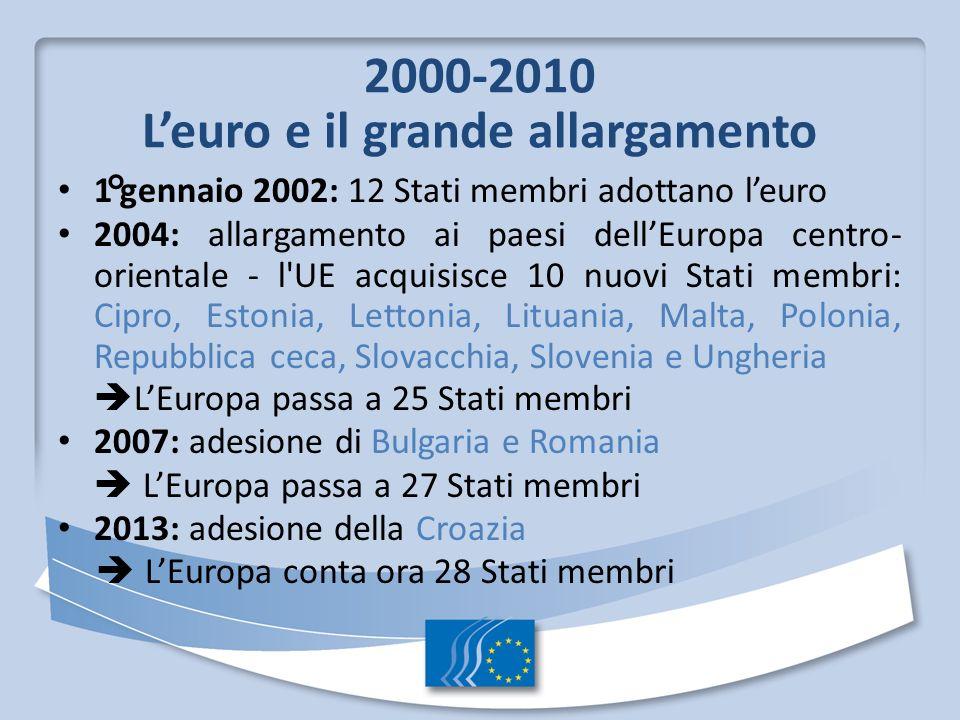 2000-2010 Leuro e il grande allargamento 1°gennaio 2002: 12 Stati membri adottano leuro 2004: allargamento ai paesi dellEuropa centro- orientale - l'U