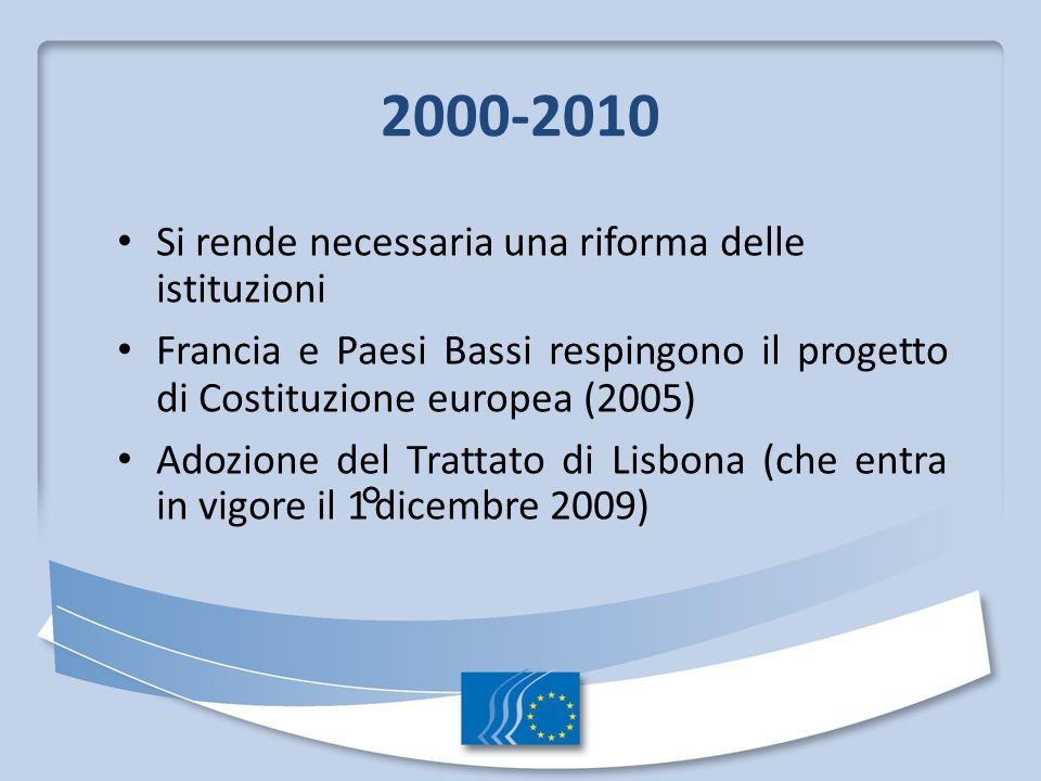 2000-2010 Si rende necessaria una riforma delle istituzioni Francia e Paesi Bassi respingono il progetto di Costituzione europea (2005) Adozione del Trattato di Lisbona (che entra in vigore il 1°dicembre 2009)
