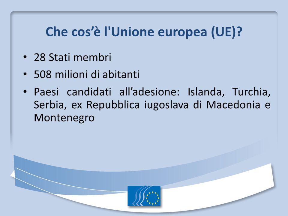 Che cosè l'Unione europea (UE)? 28 Stati membri 508 milioni di abitanti Paesi candidati alladesione: Islanda, Turchia, Serbia, ex Repubblica iugoslava